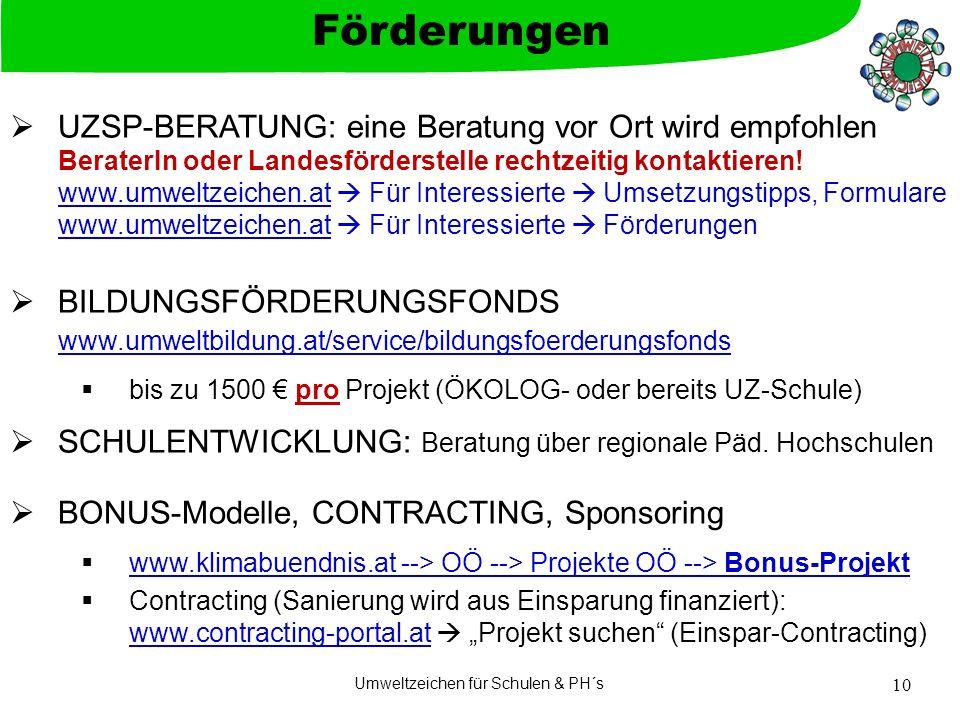Umweltzeichen für Schulen & PH´s 10 UZSP-BERATUNG: eine Beratung vor Ort wird empfohlen BeraterIn oder Landesförderstelle rechtzeitig kontaktieren! ww