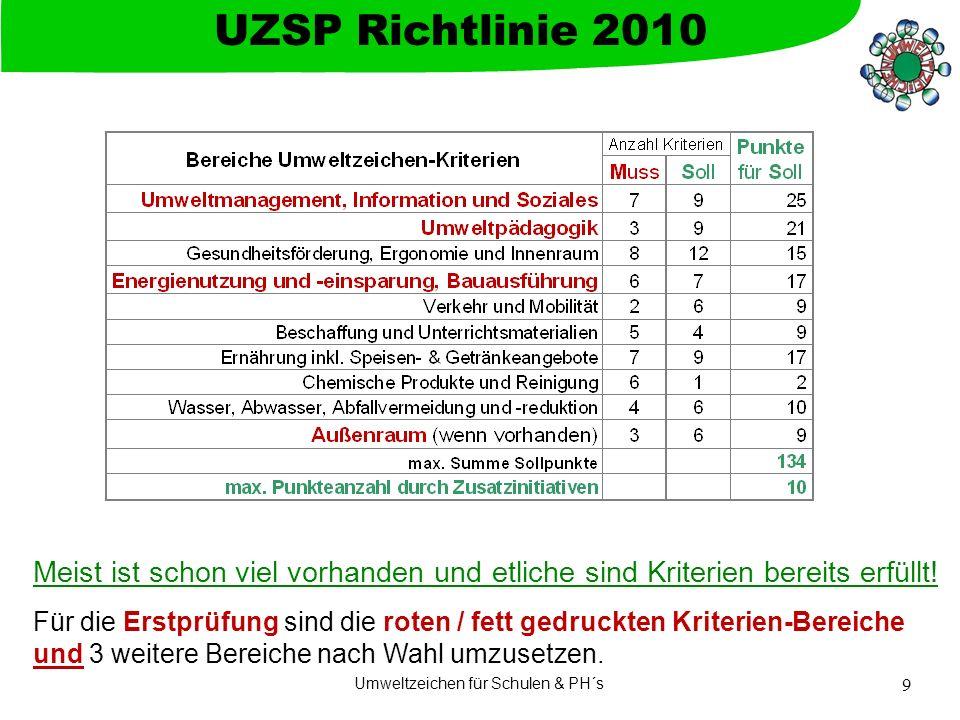 Umweltzeichen für Schulen & PH´s 9 UZSP Richtlinie 2010 Meist ist schon viel vorhanden und etliche sind Kriterien bereits erfüllt! Für die Erstprüfung