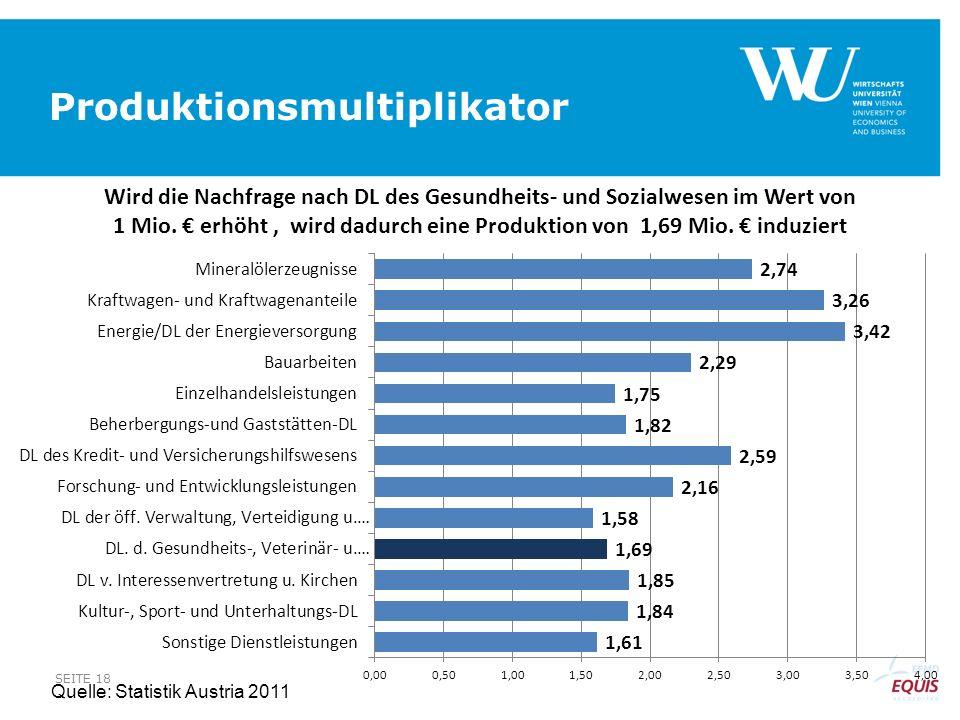 Produktionsmultiplikator SEITE 18 Quelle: Statistik Austria 2011