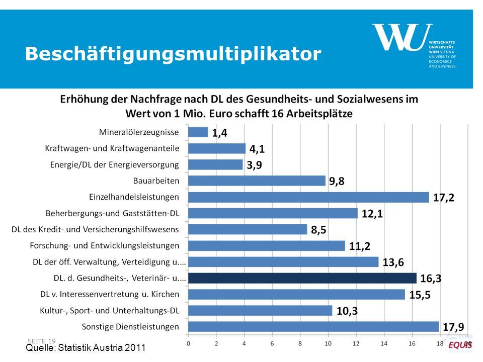 Beschäftigungsmultiplikator SEITE 19 Quelle: Statistik Austria 2011