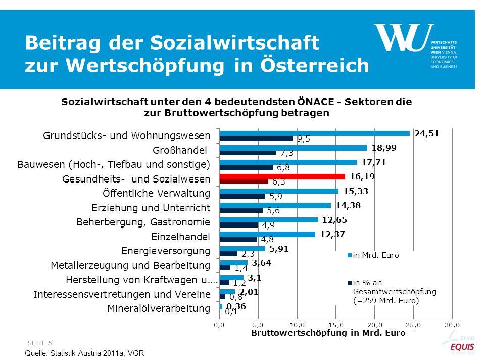 Beitrag der Sozialwirtschaft zur Wertschöpfung in Österreich SEITE 5 Quelle: Statistik Austria 2011a, VGR