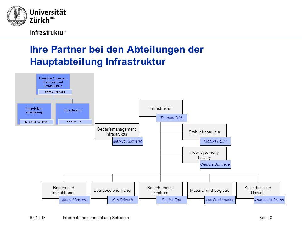 Infrastruktur 07.11.13Informationsveranstaltung SchlierenSeite 3 Ihre Partner bei den Abteilungen der Hauptabteilung Infrastruktur Sicherheit und Umwe