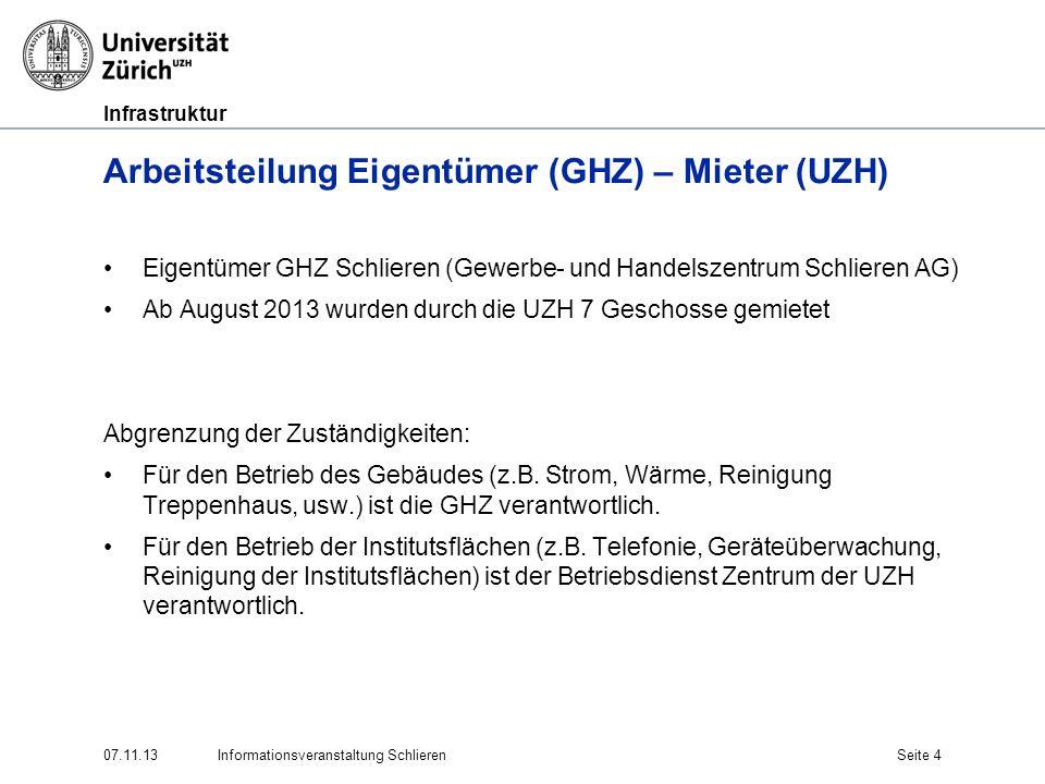 Infrastruktur 07.11.13Informationsveranstaltung SchlierenSeite 4 Arbeitsteilung Eigentümer (GHZ) – Mieter (UZH) Eigentümer GHZ Schlieren (Gewerbe- und