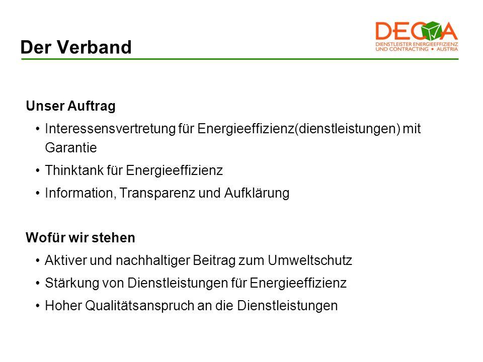 Der Verband Unser Auftrag Interessensvertretung für Energieeffizienz(dienstleistungen) mit Garantie Thinktank für Energieeffizienz Information, Transparenz und Aufklärung Wofür wir stehen Aktiver und nachhaltiger Beitrag zum Umweltschutz Stärkung von Dienstleistungen für Energieeffizienz Hoher Qualitätsanspruch an die Dienstleistungen