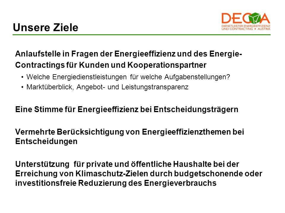 Unsere Ziele Anlaufstelle in Fragen der Energieeffizienz und des Energie- Contractings für Kunden und Kooperationspartner Welche Energiedienstleistungen für welche Aufgabenstellungen.