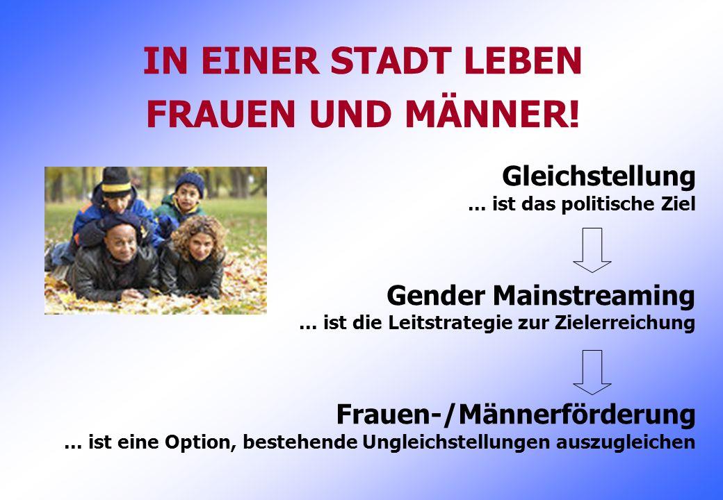 Gleichstellung... ist das politische Ziel Gender Mainstreaming... ist die Leitstrategie zur Zielerreichung Frauen-/Männerförderung... ist eine Option,