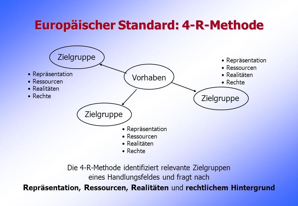 Europäischer Standard: 4-R-Methode Vorhaben Zielgruppe Repräsentation Ressourcen Realitäten Rechte Repräsentation Ressourcen Realitäten Rechte Repräse