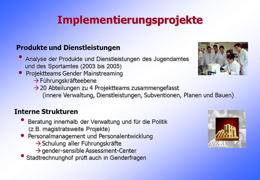 Implementierungsprojekte Produkte und Dienstleistungen Analyse der Produkte und Dienstleistungen des Jugendamtes und des Sportamtes (2003 bis 2005) An