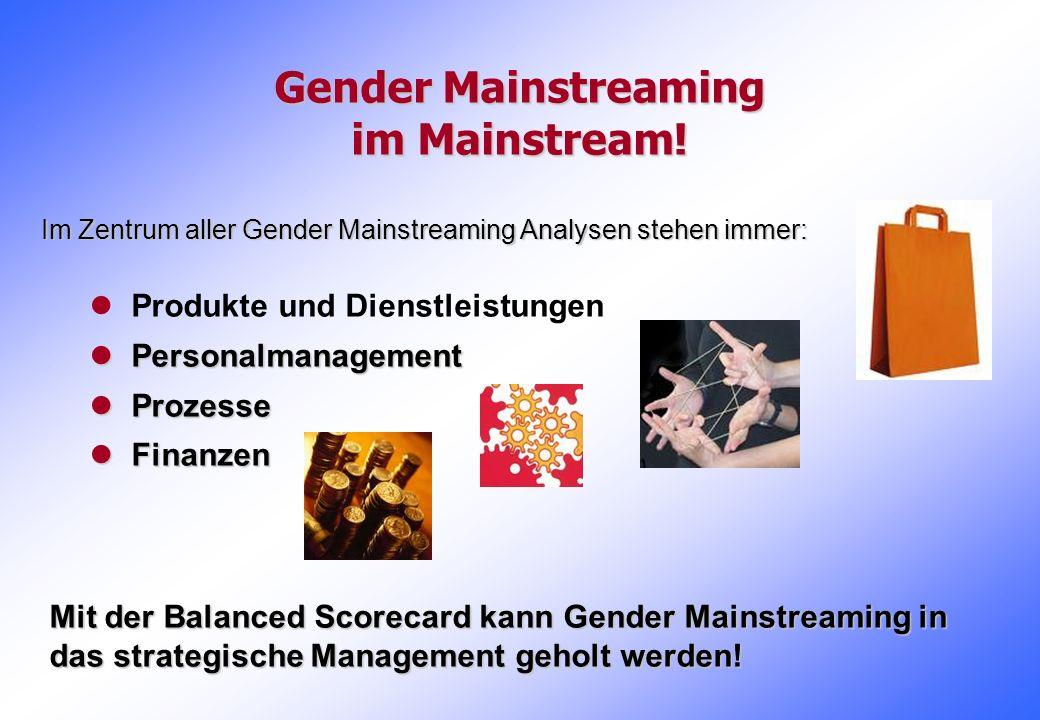 Gender Mainstreaming im Mainstream! Produkte und Dienstleistungen Personalmanagement Personalmanagement Prozesse Prozesse Finanzen Finanzen Im Zentrum