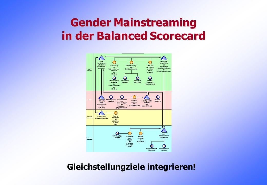 Gender Mainstreaming in der Balanced Scorecard Gleichstellungziele integrieren!
