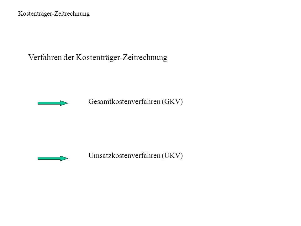 Kostenträger-Zeitrechnung Verfahren der Kostenträger-Zeitrechnung Gesamtkostenverfahren (GKV) Umsatzkostenverfahren (UKV)