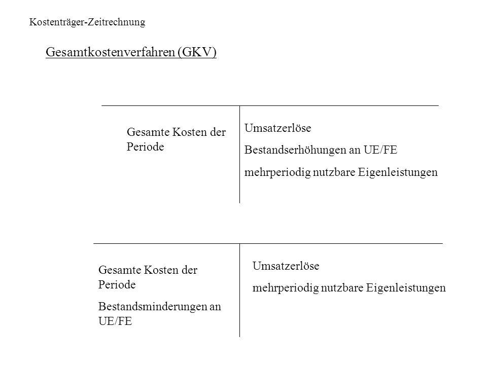Kostenträger-Zeitrechnung Gesamtkostenverfahren (GKV) Gesamte Kosten der Periode Umsatzerlöse Bestandserhöhungen an UE/FE mehrperiodig nutzbare Eigenl