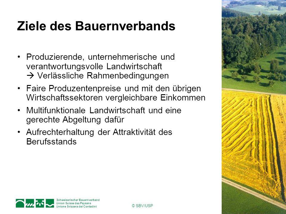 Schweizerischer Bauernverband Union Suisse des Paysans Unione Svizzera dei Contadini © SBV/USP Ziele des Bauernverbands Produzierende, unternehmerisch