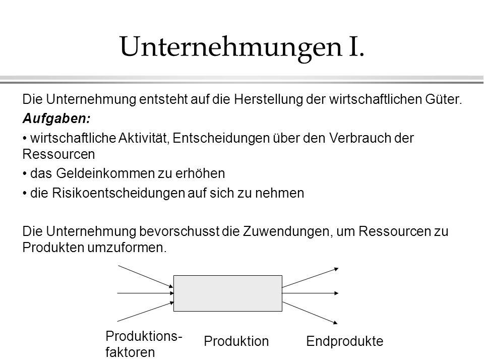 Unternehmungen I. Die Unternehmung entsteht auf die Herstellung der wirtschaftlichen Güter. Aufgaben: wirtschaftliche Aktivität, Entscheidungen über d