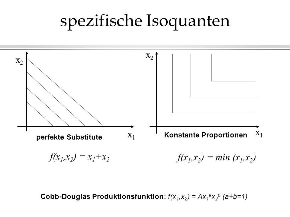spezifische Isoquanten x2x2 x1x1 Konstante Proportionen x2x2 x1x1 perfekte Substitute f(x 1,x 2 ) = min (x 1,x 2 ) f(x 1,x 2 ) = x 1 +x 2 Cobb-Douglas