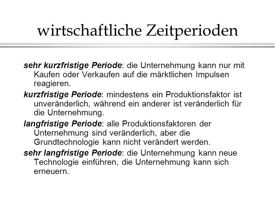 Produktionsfaktoren l Produktionsfaktoren: Die Ressourcen des Produktions.