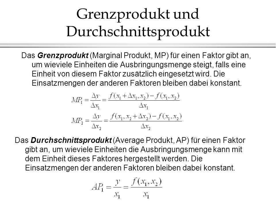 Zusammenhang zwischen partielle Produktionsfunktion und Grenzprodukt AP 1 x1x1 MP 1 AP 1 B D H K H MP 1 x1x1 A G C E F y I.