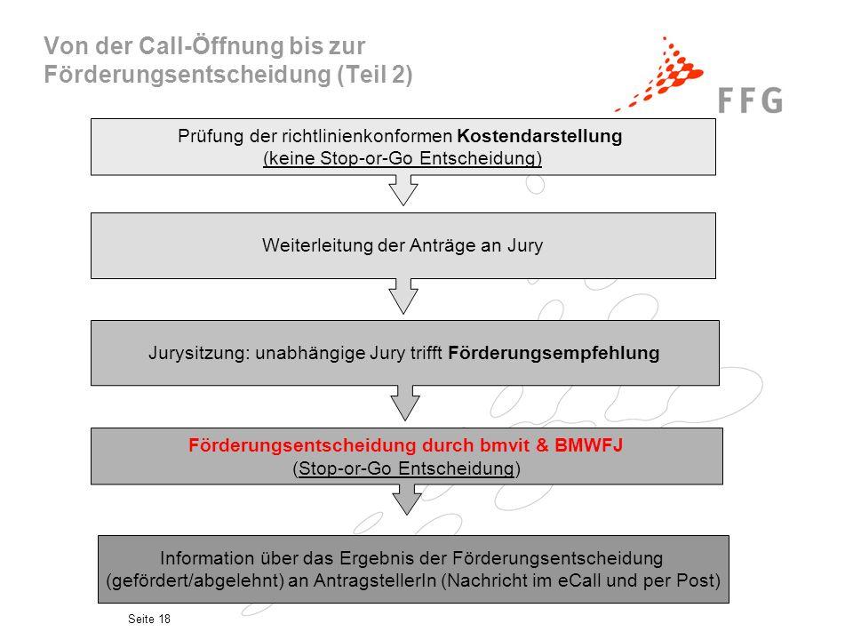 Seite 18 Von der Call-Öffnung bis zur Förderungsentscheidung (Teil 2) Information über das Ergebnis der Förderungsentscheidung (gefördert/abgelehnt) a