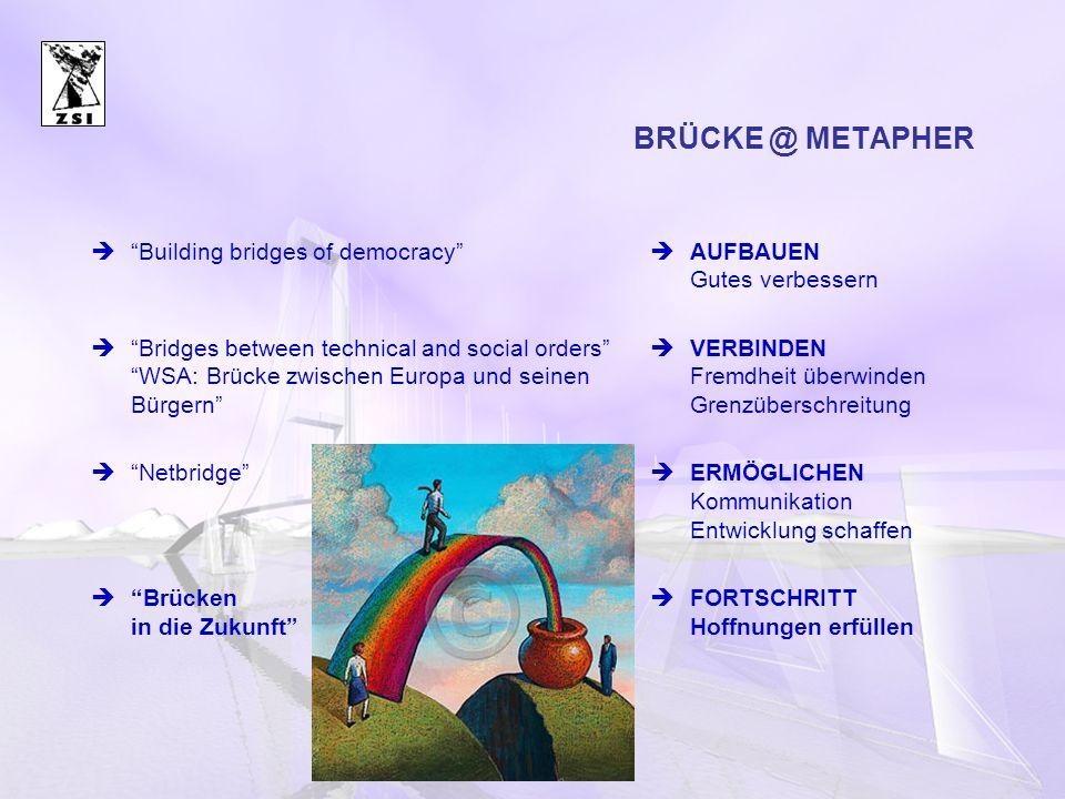BRÜCKE @ HOFFNUNGSTRÄGER Thema der EXPO 95 Wien-Budapest: Brücken in die Zukunft Erwartungen und Zielsetzungen Brücken in Europa und für die Welt Vermittlung zwischen unterschiedlichen politischen Systemen Konstruktive Überwindung von Gegensätzen Synthese: These und Antithese – für ein neues besseres Ganzes Versöhnung: Natur und Technik Verbindung: Nützliches und Schönes Ausgleich: Soziale Unterschiede Bewältigung: Nord-Süd Konflikt (Wohlstandsinseln-Stauregionen) Verknüpfung: Tradition und Fortschritt (kulturelles Erbe) Gemeinsam planen, gemeinsam handeln Handreichung zu einem Modell europäischer Zusammenarbeit