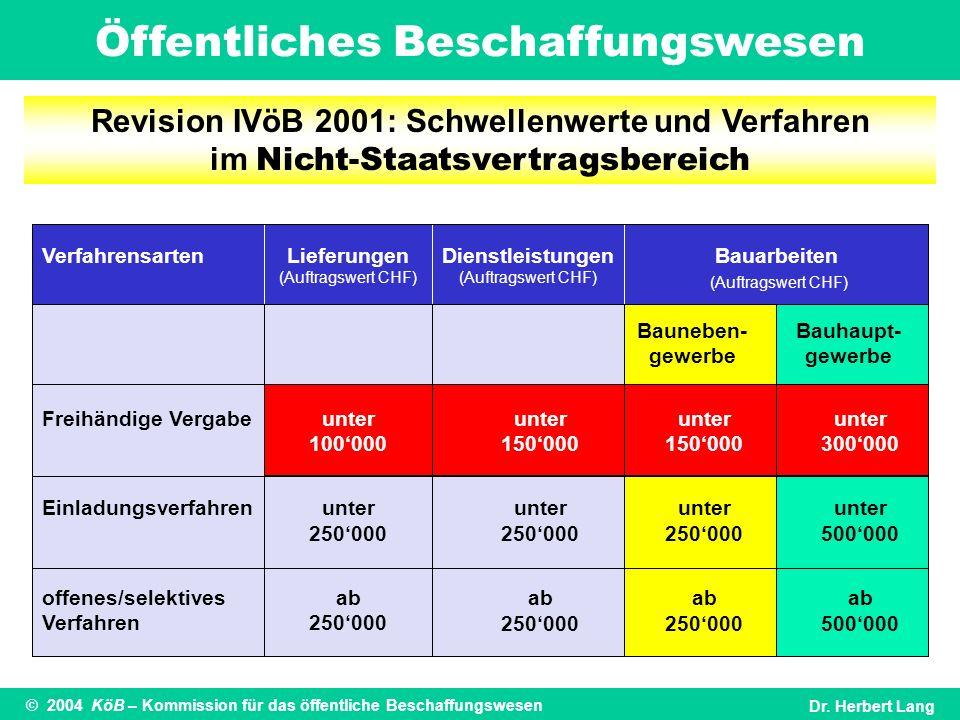 Öffentliches Beschaffungswesen © 2004 KöB – Kommission für das öffentliche BeschaffungswesenDr. Herbert Lang Revision IVöB 2001: Schwellenwerte und Ve