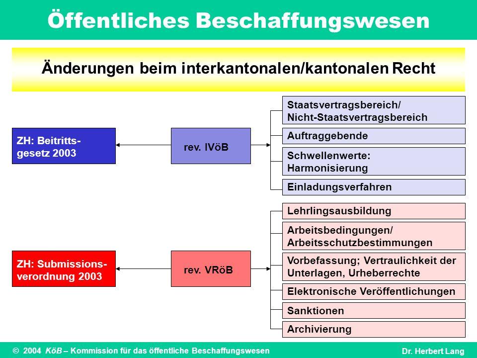 Öffentliches Beschaffungswesen © 2004 KöB – Kommission für das öffentliche BeschaffungswesenDr. Herbert Lang Änderungen beim interkantonalen/kantonale