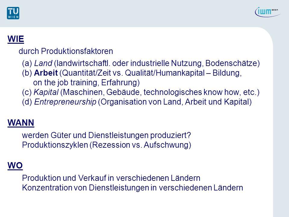 WIE durch Produktionsfaktoren (a) Land (landwirtschaftl. oder industrielle Nutzung, Bodenschätze) (b) Arbeit (Quantität/Zeit vs. Qualität/Humankapital