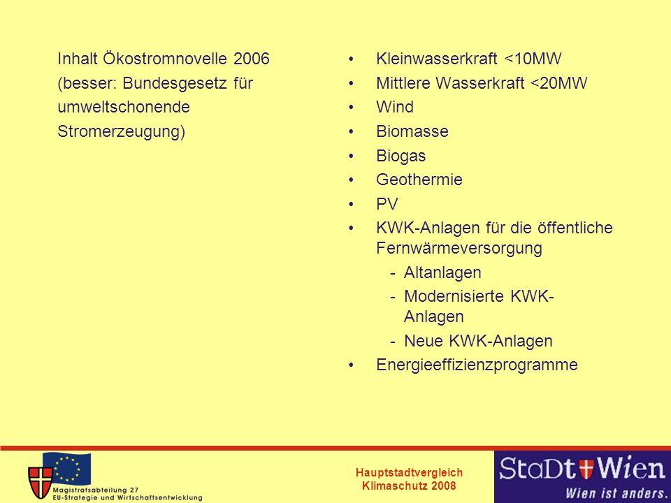 Hauptstadtvergleich Klimaschutz 2008 Inhalt Ökostromnovelle 2006 (besser: Bundesgesetz für umweltschonende Stromerzeugung) Kleinwasserkraft <10MW Mitt