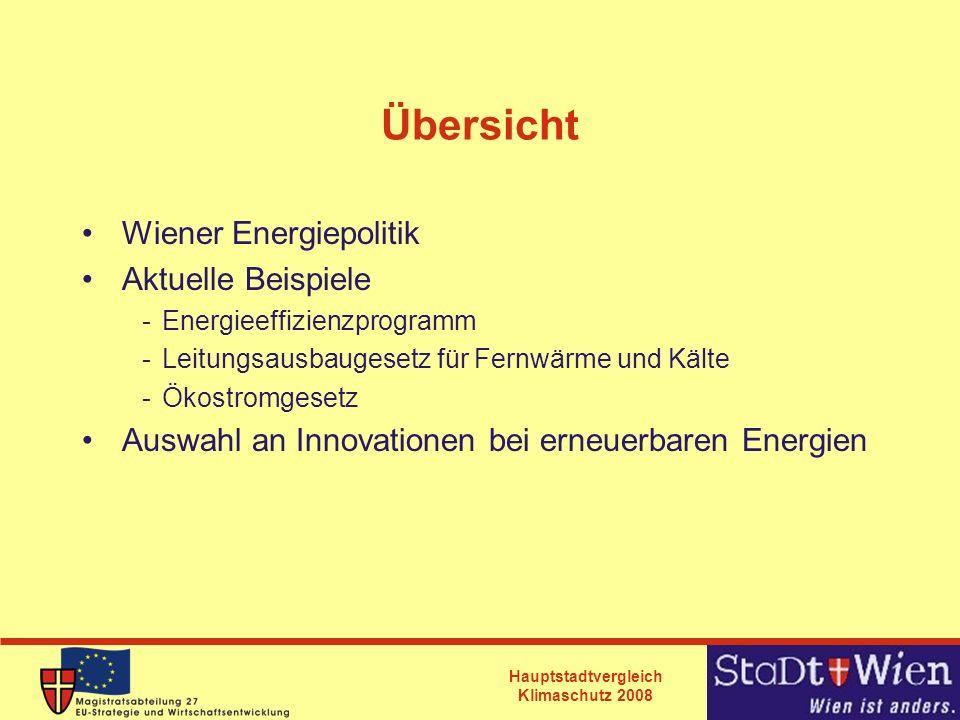 Hauptstadtvergleich Klimaschutz 2008 Übersicht Wiener Energiepolitik Aktuelle Beispiele -Energieeffizienzprogramm -Leitungsausbaugesetz für Fernwärme