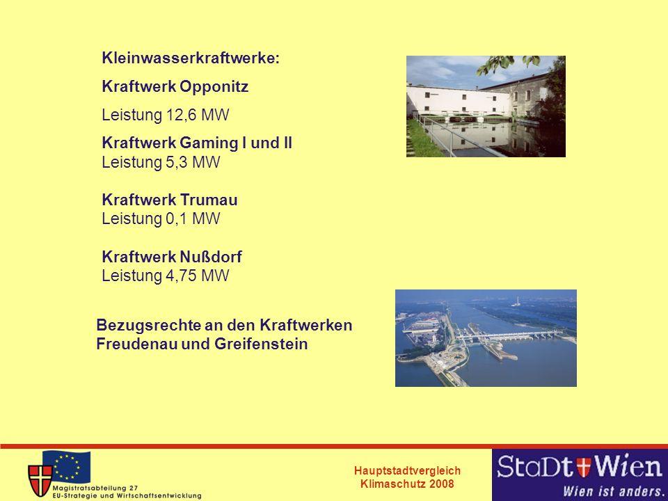 Hauptstadtvergleich Klimaschutz 2008 Bezugsrechte an den Kraftwerken Freudenau und Greifenstein Kleinwasserkraftwerke: Kraftwerk Opponitz Leistung 12,
