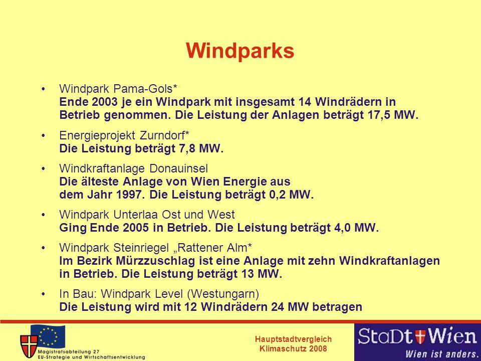 Hauptstadtvergleich Klimaschutz 2008 Windparks Windpark Pama-Gols* Ende 2003 je ein Windpark mit insgesamt 14 Windrädern in Betrieb genommen. Die Leis