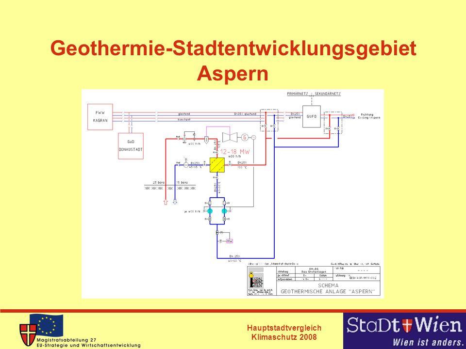 Hauptstadtvergleich Klimaschutz 2008 Geothermie-Stadtentwicklungsgebiet Aspern