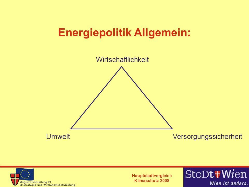 Hauptstadtvergleich Klimaschutz 2008 UmweltVersorgungssicherheit Sozial gerecht Energieeffizienz Wirtschaftlichkeit Wiener Energiepolitik: