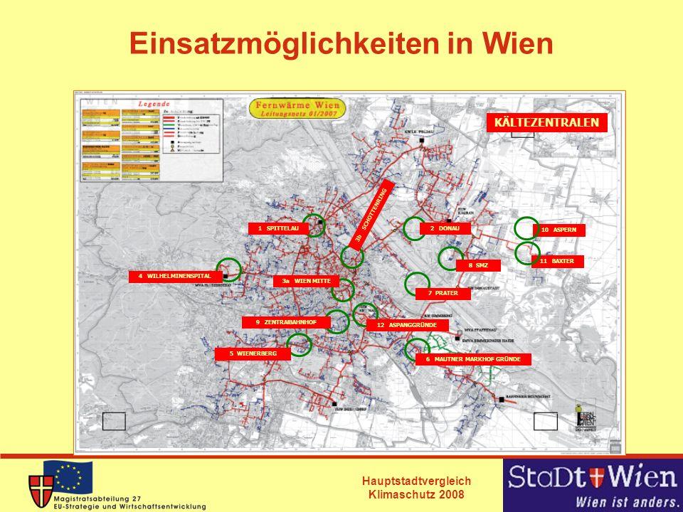 Hauptstadtvergleich Klimaschutz 2008 Einsatzmöglichkeiten in Wien 10 ASPERN 4 WILHELMINENSPITAL 3a WIEN MITTE KÄLTEZENTRALEN 11 BAXTER 5 WIENERBERG 9
