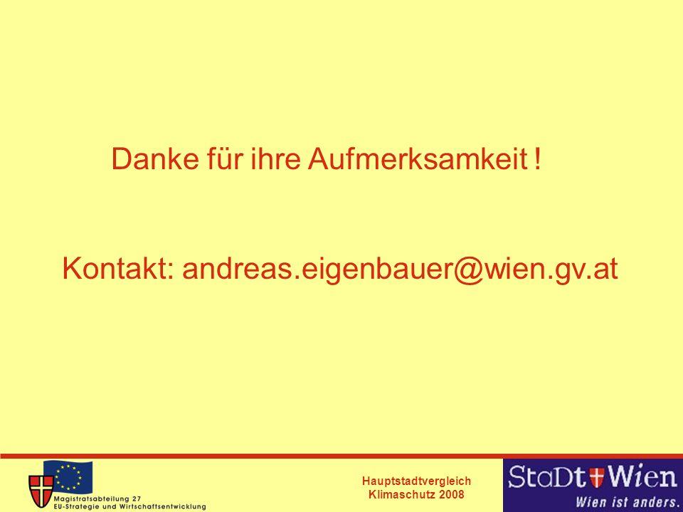 Hauptstadtvergleich Klimaschutz 2008 Danke für ihre Aufmerksamkeit ! Kontakt: andreas.eigenbauer@wien.gv.at