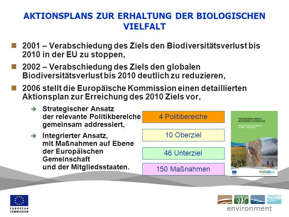 AKTIONSPLANS ZUR ERHALTUNG DER BIOLOGISCHEN VIELFALT 2001 – Verabschiedung des Ziels den Biodiversitätsverlust bis 2010 in der EU zu stoppen, 2002 – Verabschiedung des Ziels den globalen Biodiversitätsverlust bis 2010 deutlich zu reduzieren, 2006 stellt die Europäische Kommission einen detaillierten Aktionsplan zur Erreichung des 2010 Ziels vor, Strategischer Ansatz der relevante Politikbereiche gemeinsam addressiert, Integrierter Ansatz, mit Maßnahmen auf Ebene der Europäischen Gemeinschaft und der Mitgliedsstaaten.