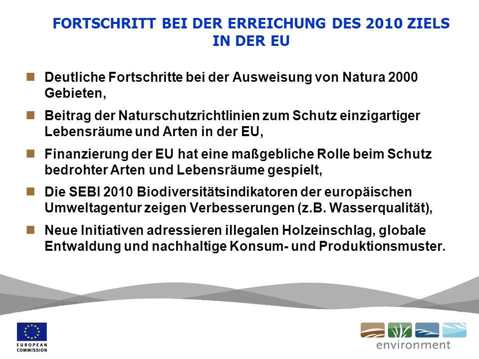 FORTSCHRITT BEI DER ERREICHUNG DES 2010 ZIELS IN DER EU Deutliche Fortschritte bei der Ausweisung von Natura 2000 Gebieten, Beitrag der Naturschutzric