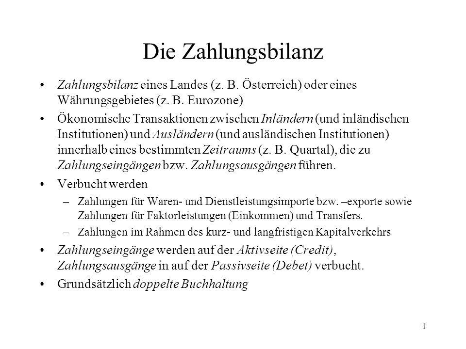 1 Die Zahlungsbilanz Zahlungsbilanz eines Landes (z. B. Österreich) oder eines Währungsgebietes (z. B. Eurozone) Ökonomische Transaktionen zwischen In