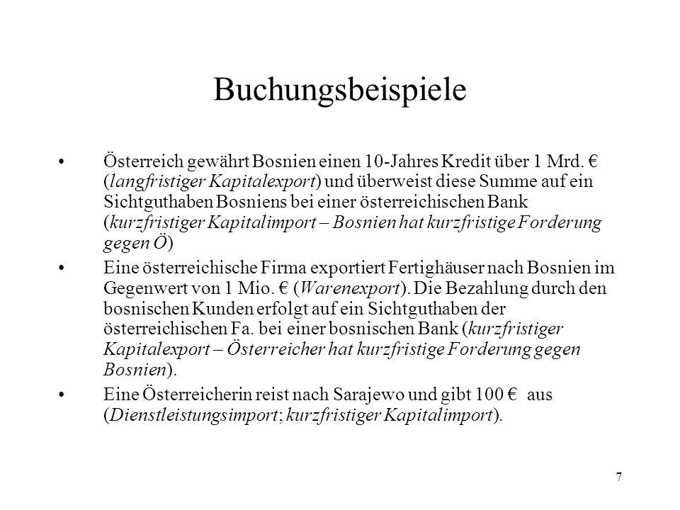 7 Buchungsbeispiele Österreich gewährt Bosnien einen 10-Jahres Kredit über 1 Mrd. (langfristiger Kapitalexport) und überweist diese Summe auf ein Sich