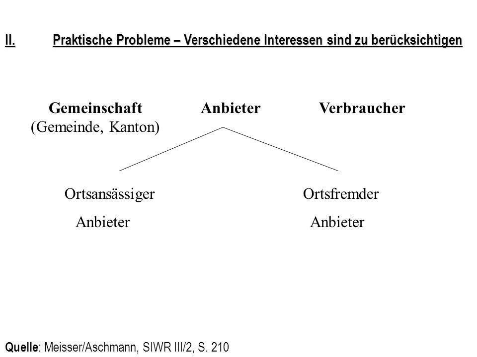 II.Praktische Probleme – Verschiedene Interessen sind zu berücksichtigen Quelle : Meisser/Aschmann, SIWR III/2, S.
