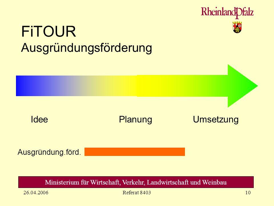 Ministerium für Wirtschaft, Verkehr, Landwirtschaft und Weinbau 26.04.2006Referat 840310 FiTOUR Ausgründungsförderung Idee Planung Umsetzung Ausgründung.förd.
