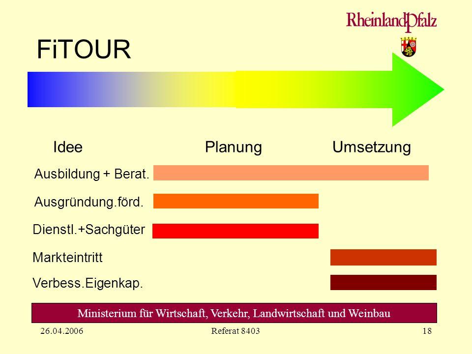 Ministerium für Wirtschaft, Verkehr, Landwirtschaft und Weinbau 26.04.2006Referat 840318 FiTOUR Idee Planung Umsetzung Dienstl.+Sachgüter Ausgründung.förd.