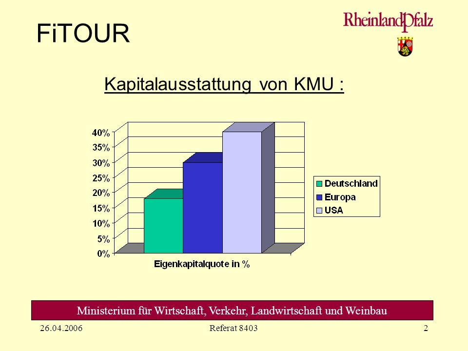Ministerium für Wirtschaft, Verkehr, Landwirtschaft und Weinbau 26.04.2006Referat 84032 FiTOUR Kapitalausstattung von KMU :
