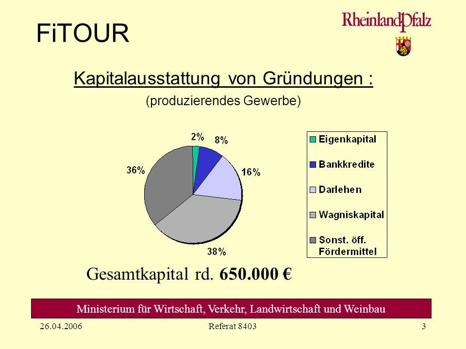 Ministerium für Wirtschaft, Verkehr, Landwirtschaft und Weinbau 26.04.2006Referat 84033 FiTOUR Kapitalausstattung von Gründungen : (produzierendes Gewerbe) Gesamtkapital rd.