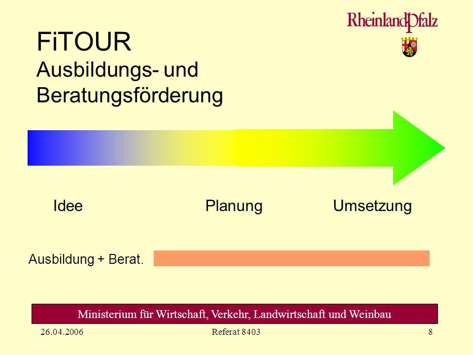 Ministerium für Wirtschaft, Verkehr, Landwirtschaft und Weinbau 26.04.2006Referat 840319 FiTOUR Klaus Henkel Telefon 06131 16-2146 E-Mail klaus.henkel@mwvlw.rlp.de