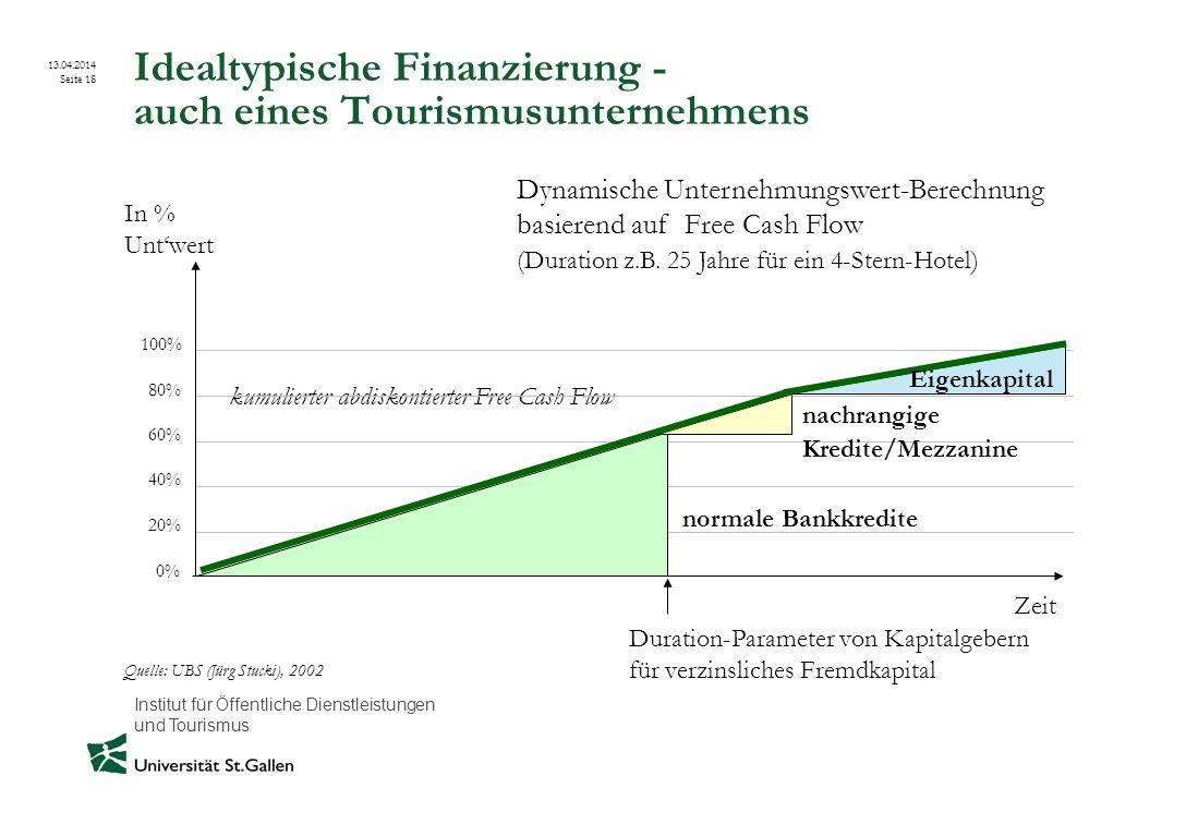 Institut für Öffentliche Dienstleistungen und Tourismus 13.04.2014 Seite 18 Idealtypische Finanzierung - auch eines Tourismusunternehmens Zeit kumulie