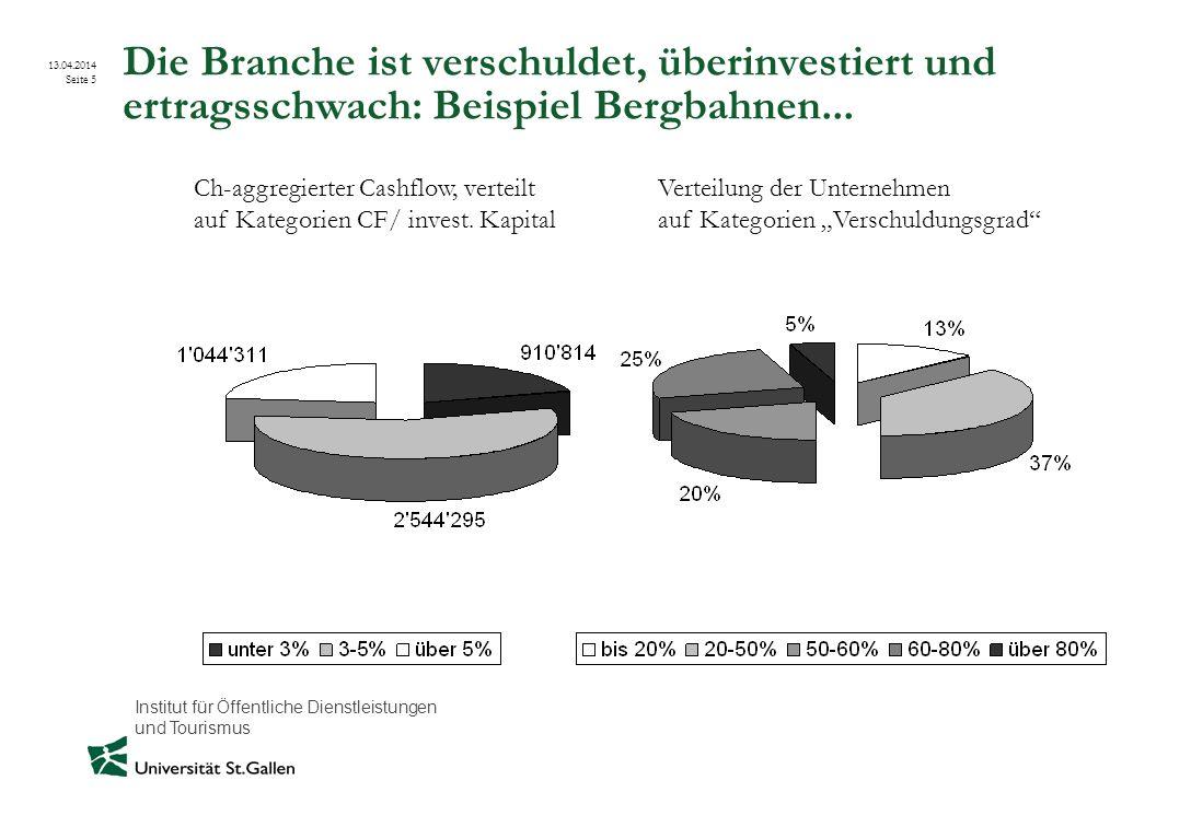 Institut für Öffentliche Dienstleistungen und Tourismus 13.04.2014 Seite 5 Die Branche ist verschuldet, überinvestiert und ertragsschwach: Beispiel Be