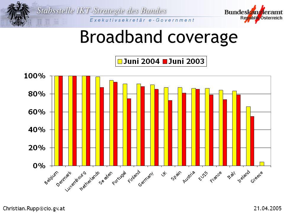 Christian.Rupp@cio.gv.at21.04.2005 Broadband coverage