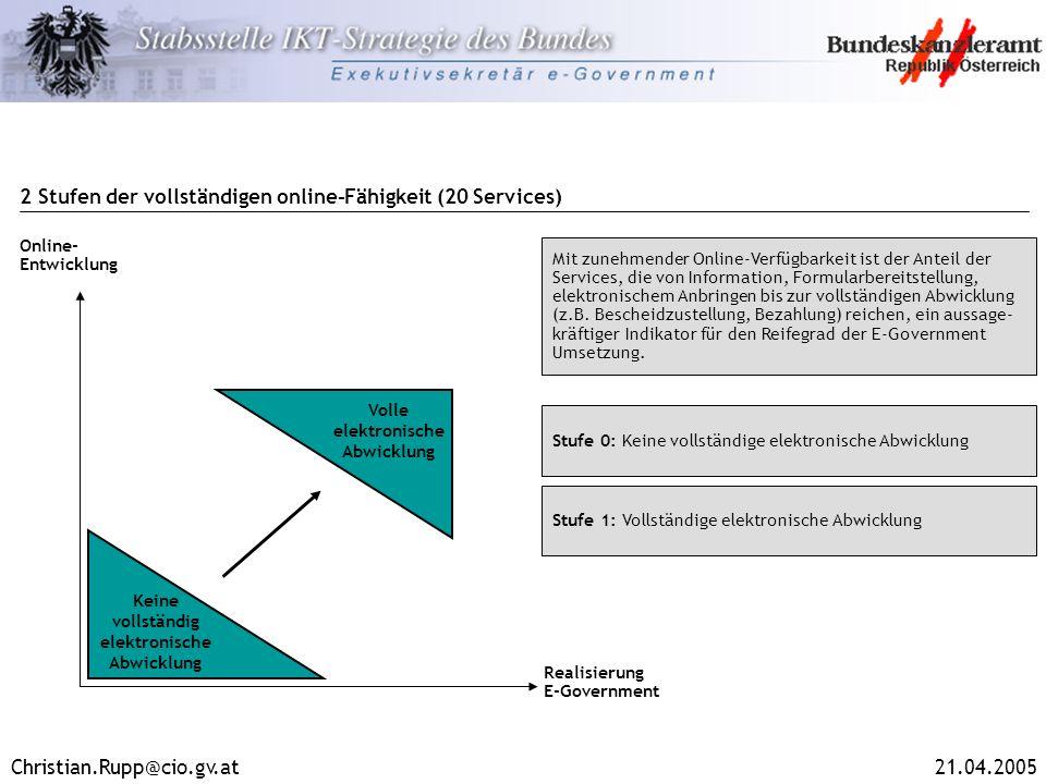 Christian.Rupp@cio.gv.at21.04.2005 2 Stufen der vollständigen online-Fähigkeit (20 Services) Online- Entwicklung Realisierung E-Government Stufe 0: Ke