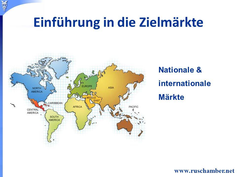 Nationale & internationale Märkte Einführung in die Zielmärkte