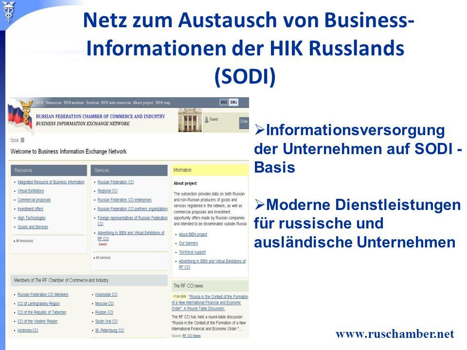 Informationsversorgung der Unternehmen auf SODI - Basis Moderne Dienstleistungen für russische und ausländische Unternehmen www.ruschamber.net Netz zum Austausch von Business- Informationen der HIK Russlands (SODI)
